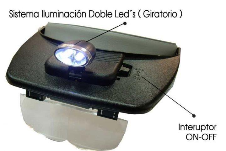 Lupa Visera Iluminada LED - Set 4 -Lentes