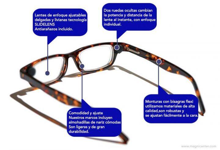 especificaciones gafas